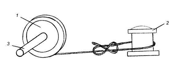 узел для привязывания лески к шпуле